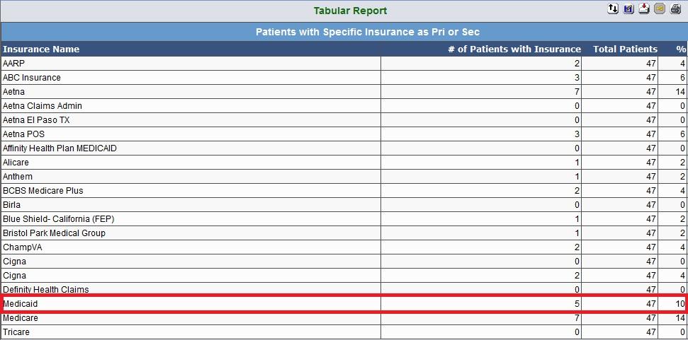 MU Medicaid Volume Report
